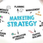 Web Marketing Salerno