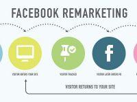 Remarketing su Facebook: guida e consigli utili